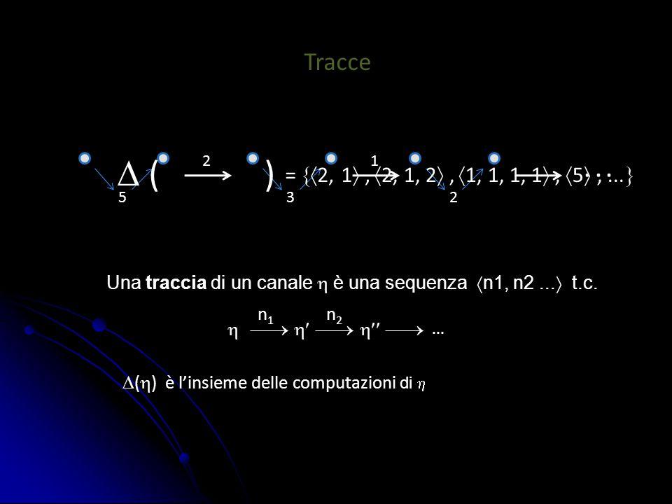 Tracce 5 2 3 2 1... Una traccia di un canale  è una sequenza  n1, n2...  t.c.       n 1 n 2...  (  ) è l'insieme delle computazioni d
