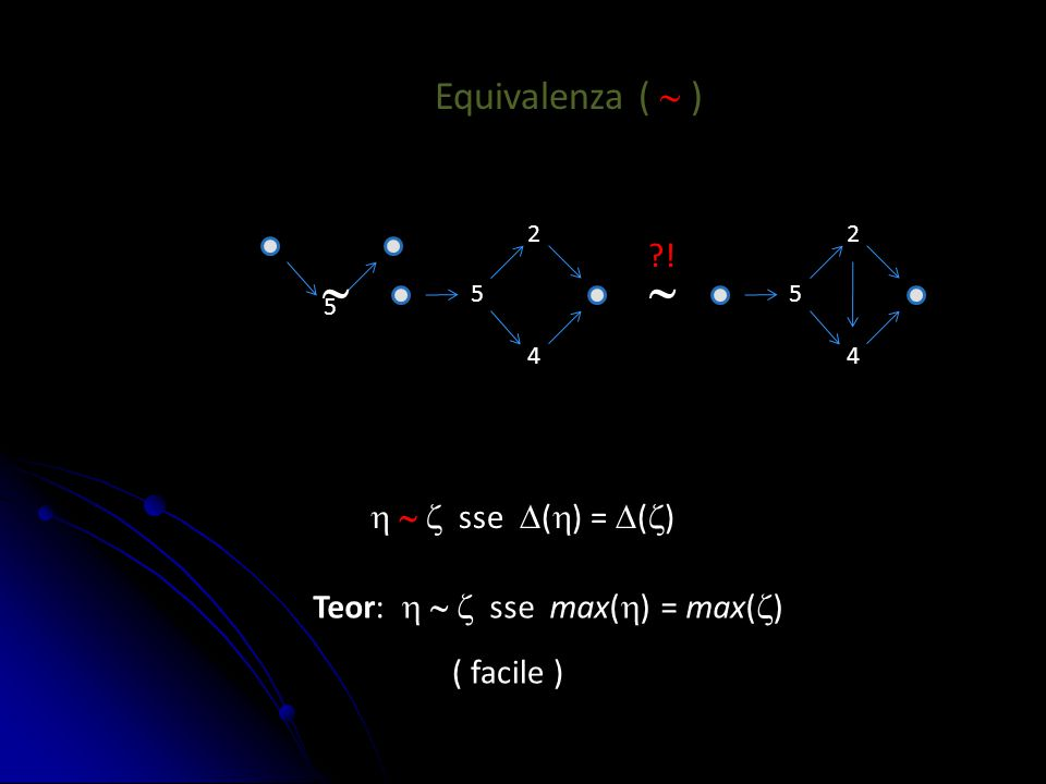 5 4 2 5  Teor:    sse max(  ) = max(  )  ?! 4 2 5 Equivalenza (  )    sse  (  ) =  (  ) ( facile )