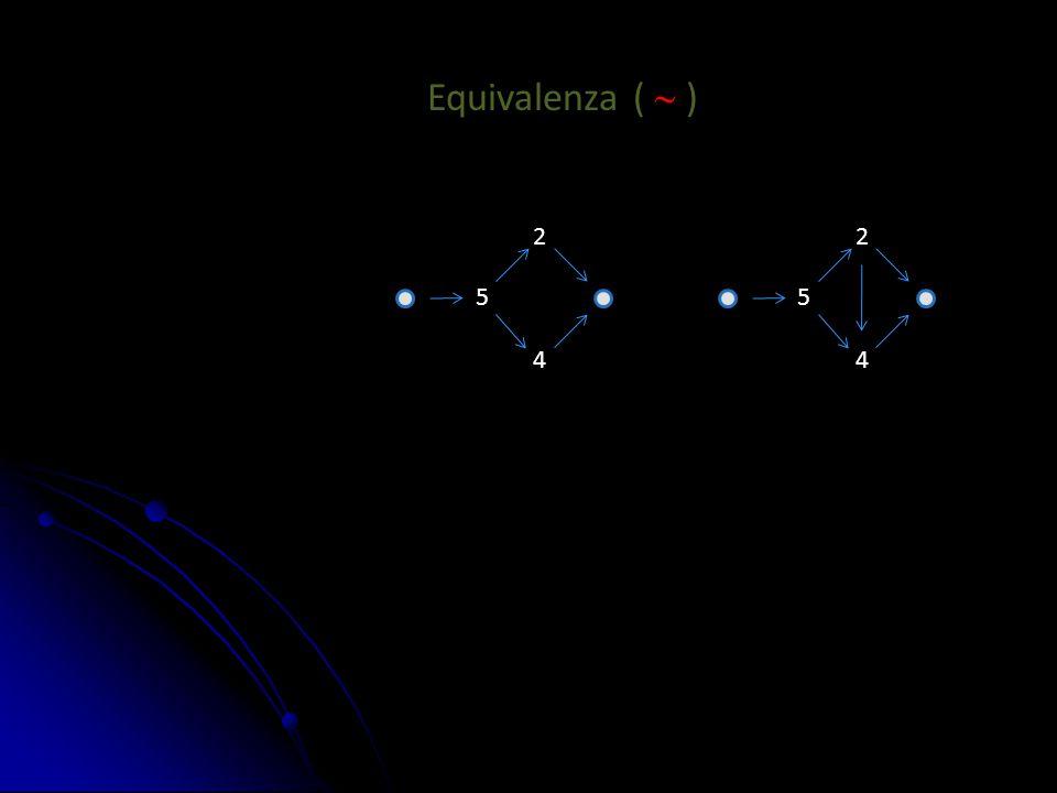 4 2 5 4 2 5 Equivalenza (  )