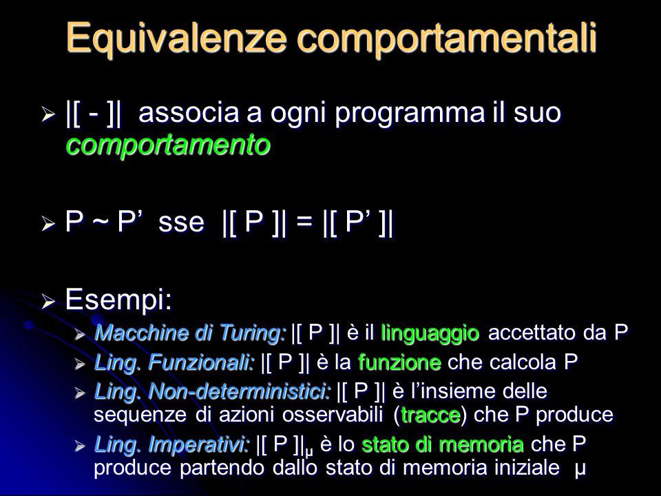 Equivalenze comportamentali  |[ - ]| associa a ogni programma il suo comportamento  P ~ P' sse |[ P ]| = |[ P' ]|  Esempi:  Macchine di Turing: |[