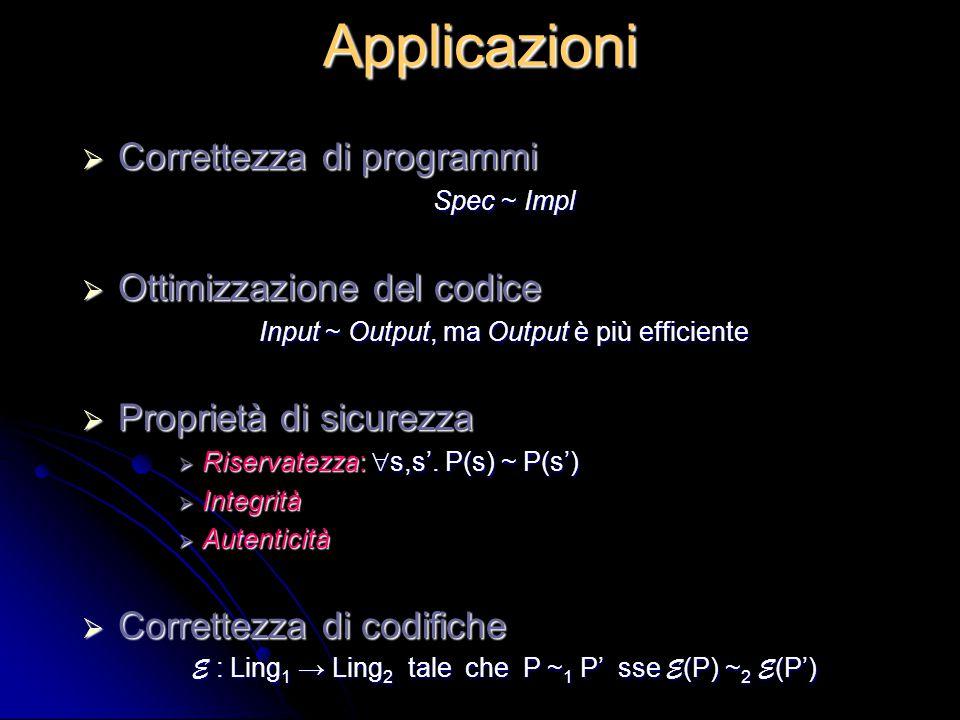 Note dolenti  In generale, ~ è indecidibile  Equivalenza per linguaggi di MT  Equivalenza Morris-style per λ-termini …………  Per alcune equivalenze e con opportune restrizioni sui programmi leciti, si passa al decidibile  Equivalenza per linguaggi di automi finiti  Equivalenza Morris-style per λ-calcolo tipato semplice  Equivalenza a tracce per processi non-deterministici a stati finiti  Di solito, la complessità computazionale non è polinomiale (NPC, EXP, P-Space-C, …)  Tecniche di prova corrette (ma non complete) polinomiali