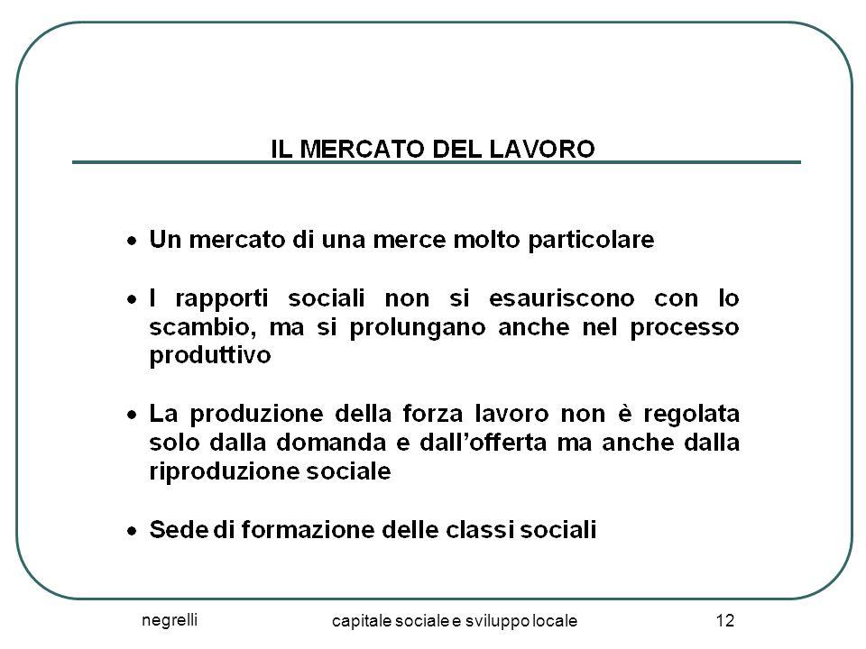 negrelli capitale sociale e sviluppo locale 12