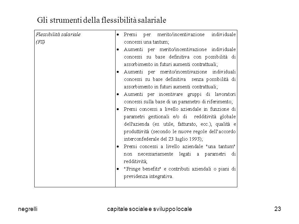 negrellicapitale sociale e sviluppo locale23 Gli strumenti della flessibilità salariale