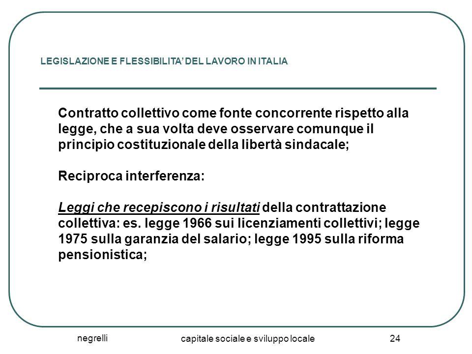 negrelli capitale sociale e sviluppo locale 24 LEGISLAZIONE E FLESSIBILITA' DEL LAVORO IN ITALIA Contratto collettivo come fonte concorrente rispetto
