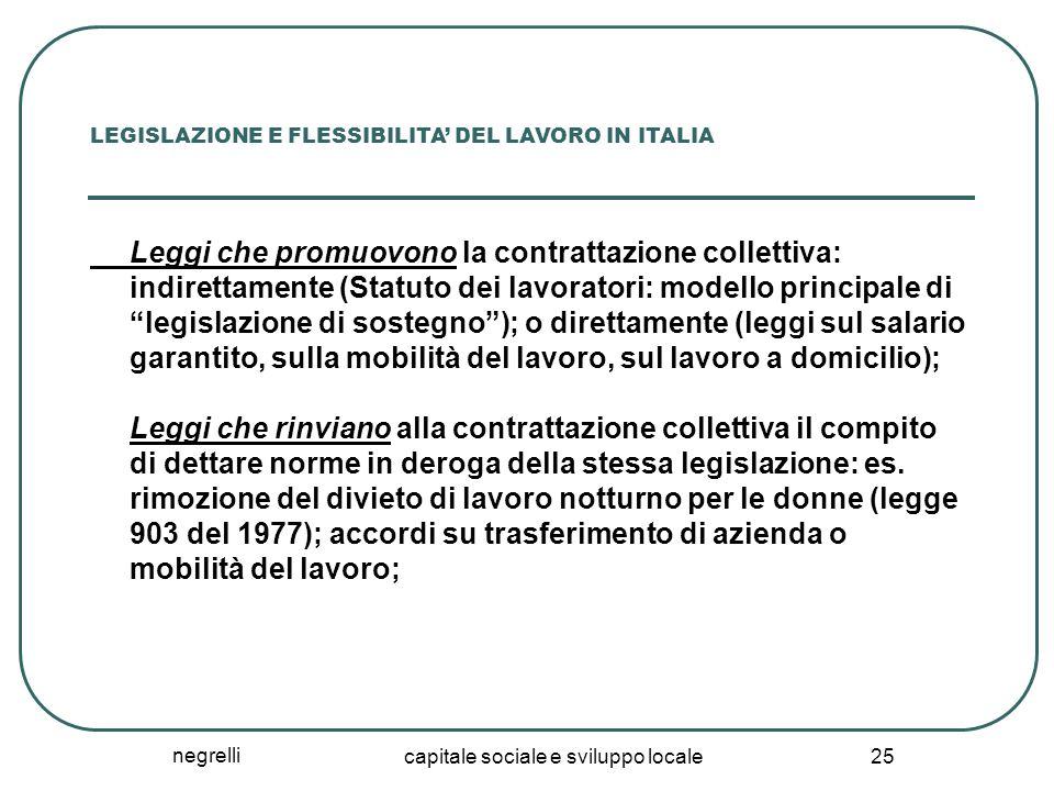negrelli capitale sociale e sviluppo locale 25 LEGISLAZIONE E FLESSIBILITA' DEL LAVORO IN ITALIA Leggi che promuovono la contrattazione collettiva: in