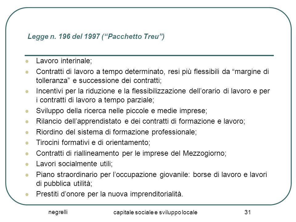"""negrelli capitale sociale e sviluppo locale 31 Legge n. 196 del 1997 (""""Pacchetto Treu"""") Lavoro interinale; Contratti di lavoro a tempo determinato, re"""