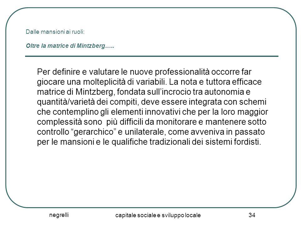 negrelli capitale sociale e sviluppo locale 34 Dalle mansioni ai ruoli: Oltre la matrice di Mintzberg….. Per definire e valutare le nuove professional