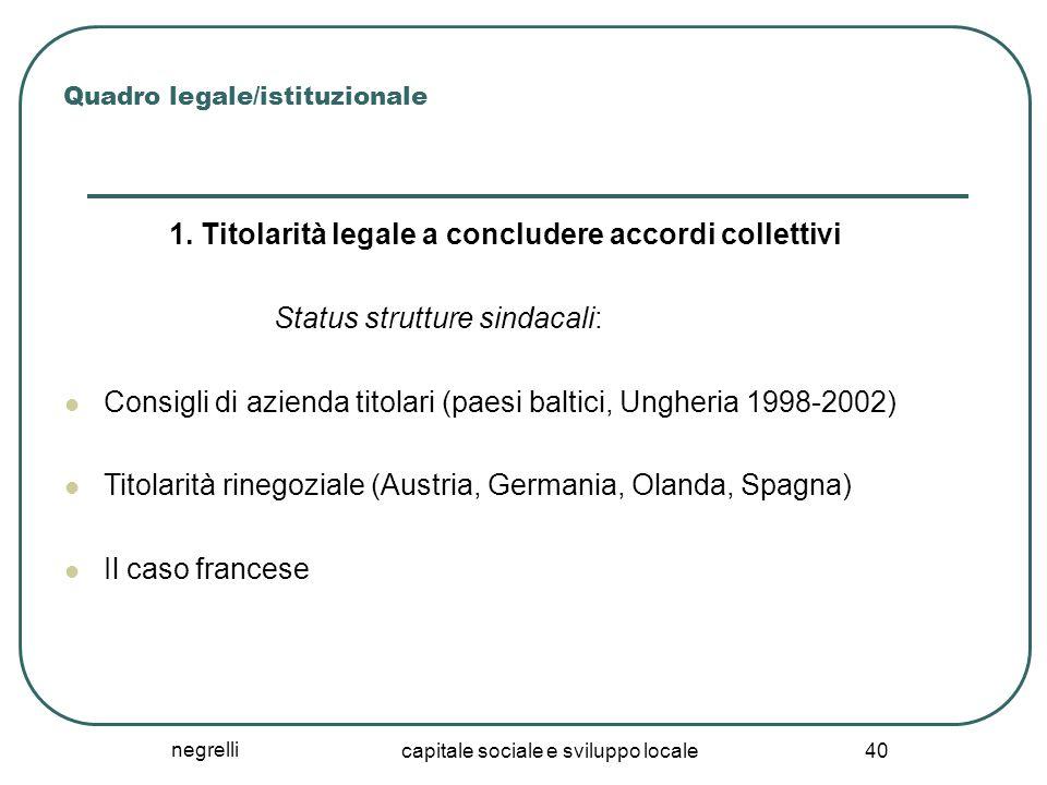 negrelli capitale sociale e sviluppo locale 40 Quadro legale/istituzionale 1. Titolarità legale a concludere accordi collettivi Status strutture sinda