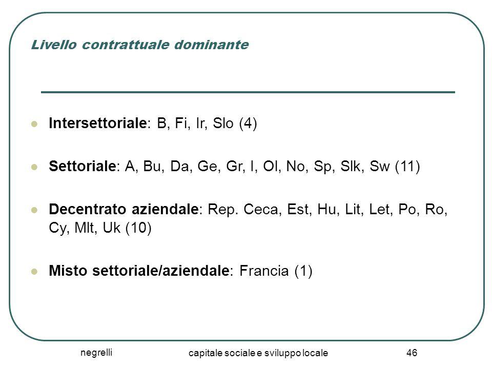 negrelli capitale sociale e sviluppo locale 46 Livello contrattuale dominante Intersettoriale: B, Fi, Ir, Slo (4) Settoriale: A, Bu, Da, Ge, Gr, I, Ol, No, Sp, Slk, Sw (11) Decentrato aziendale: Rep.