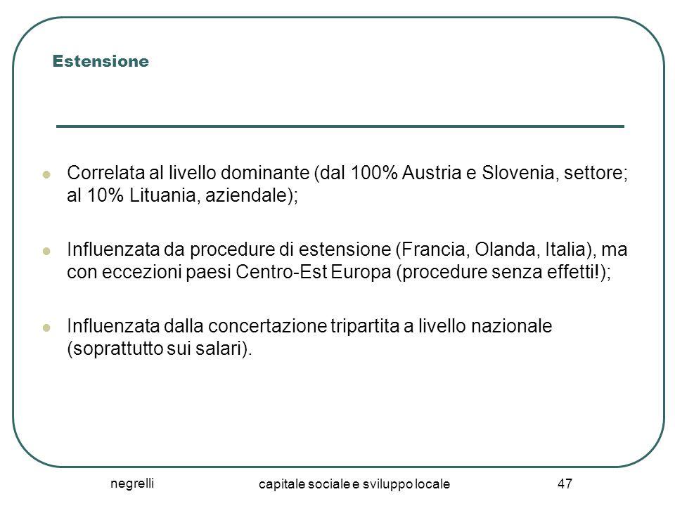 negrelli capitale sociale e sviluppo locale 47 Estensione Correlata al livello dominante (dal 100% Austria e Slovenia, settore; al 10% Lituania, azien