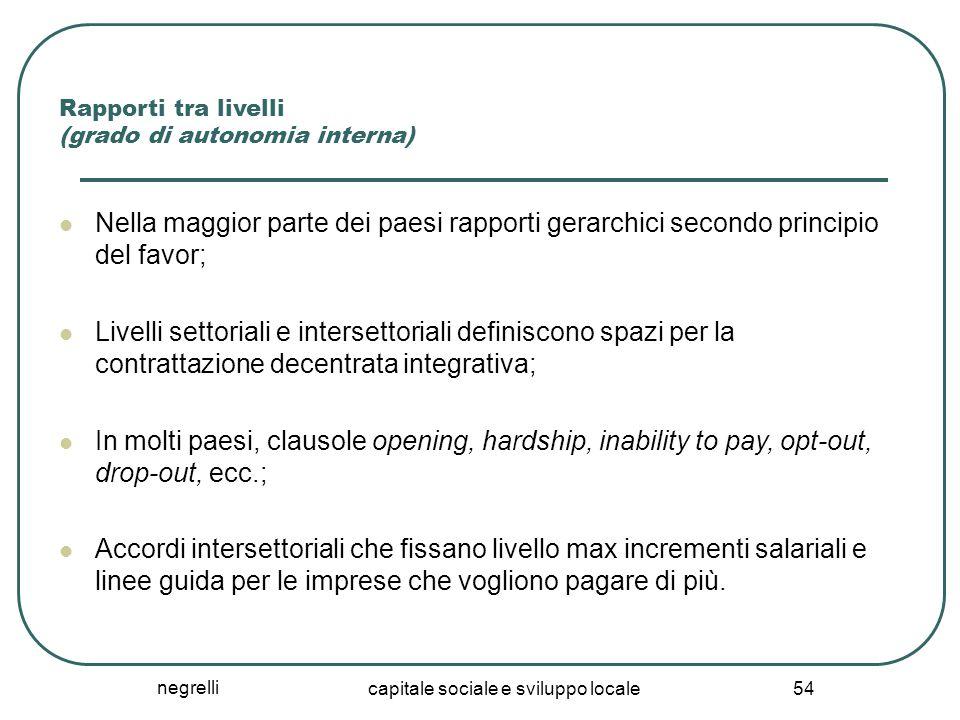 negrelli capitale sociale e sviluppo locale 54 Rapporti tra livelli (grado di autonomia interna) Nella maggior parte dei paesi rapporti gerarchici sec