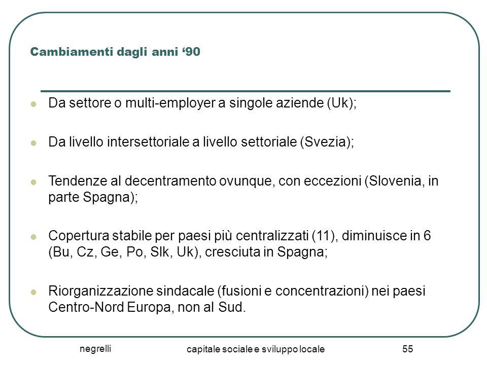 negrelli capitale sociale e sviluppo locale 55 Cambiamenti dagli anni '90 Da settore o multi-employer a singole aziende (Uk); Da livello intersettoriale a livello settoriale (Svezia); Tendenze al decentramento ovunque, con eccezioni (Slovenia, in parte Spagna); Copertura stabile per paesi più centralizzati (11), diminuisce in 6 (Bu, Cz, Ge, Po, Slk, Uk), cresciuta in Spagna; Riorganizzazione sindacale (fusioni e concentrazioni) nei paesi Centro-Nord Europa, non al Sud.
