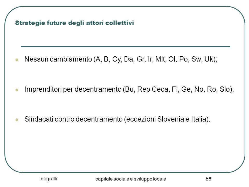 negrelli capitale sociale e sviluppo locale 56 Strategie future degli attori collettivi Nessun cambiamento (A, B, Cy, Da, Gr, Ir, Mlt, Ol, Po, Sw, Uk); Imprenditori per decentramento (Bu, Rep Ceca, Fi, Ge, No, Ro, Slo); Sindacati contro decentramento (eccezioni Slovenia e Italia).