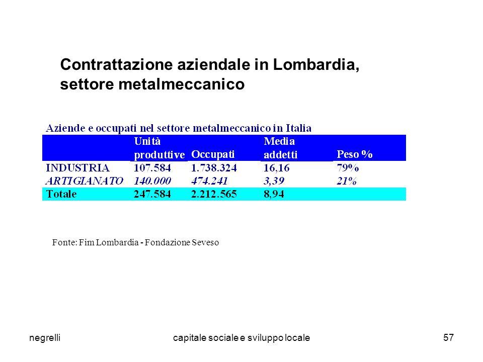 negrellicapitale sociale e sviluppo locale57 Fonte: Fim Lombardia - Fondazione Seveso Contrattazione aziendale in Lombardia, settore metalmeccanico