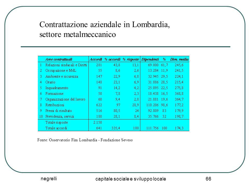 negrelli capitale sociale e sviluppo locale 66 Contrattazione aziendale in Lombardia, settore metalmeccanico Fonte: Osservatorio Fim Lombardia - Fonda
