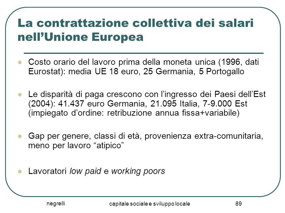 negrelli capitale sociale e sviluppo locale 89 La contrattazione collettiva dei salari nell'Unione Europea Costo orario del lavoro prima della moneta unica (1996, dati Eurostat): media UE 18 euro, 25 Germania, 5 Portogallo Le disparità di paga crescono con l'ingresso dei Paesi dell'Est (2004): 41.437 euro Germania, 21.095 Italia, 7-9.000 Est (impiegato d'ordine: retribuzione annua fissa+variabile) Gap per genere, classi di età, provenienza extra-comunitaria, meno per lavoro atipico Lavoratori low paid e working poors