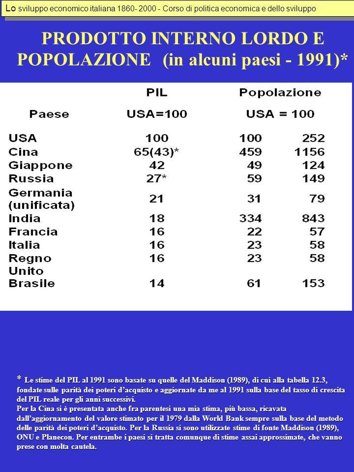 PRODOTTO INTERNO LORDO E POPOLAZIONE (in alcuni paesi - 1991)* * Le stime del PIL al 1991 sono basate su quelle del Maddison (1989), di cui alla tabel