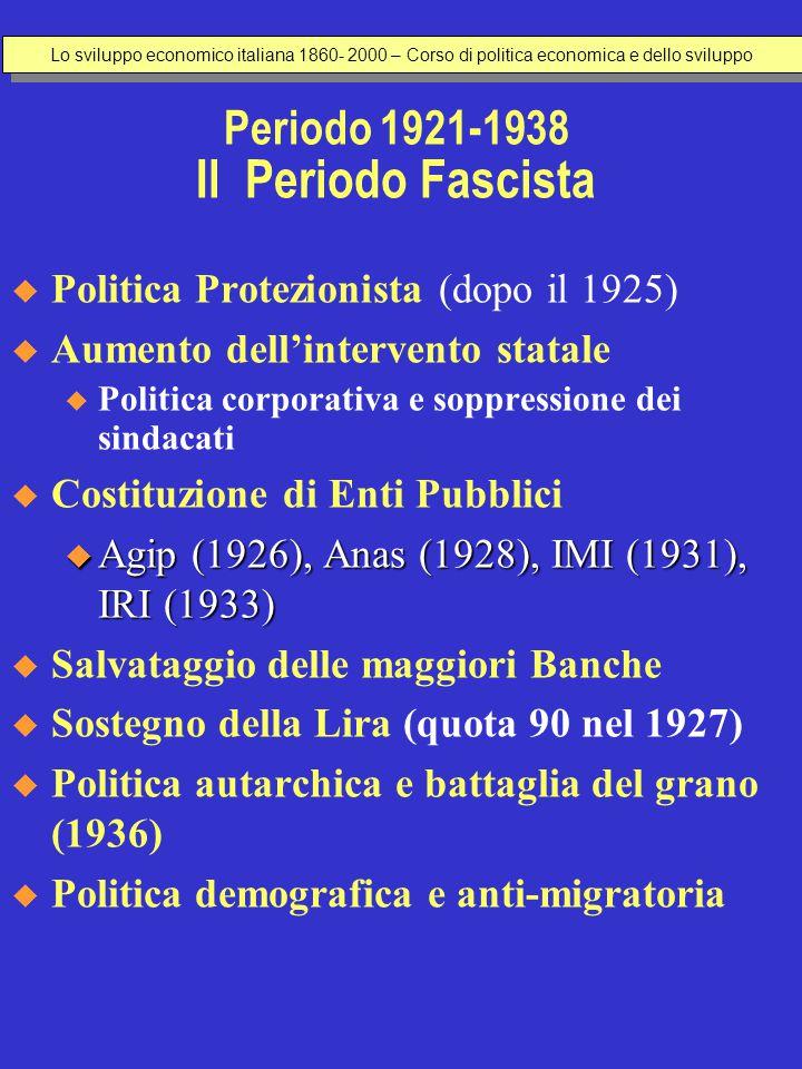 Periodo 1921-1938 Il Periodo Fascista  Politica Protezionista (dopo il 1925)  Aumento dell'intervento statale u Politica corporativa e soppressione