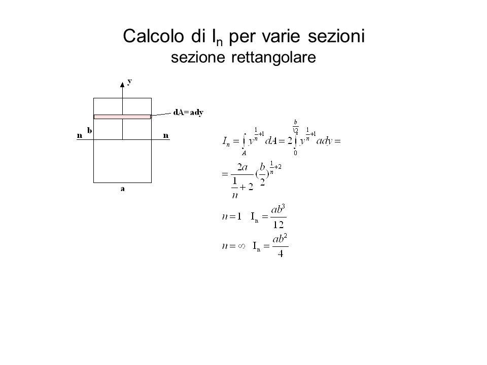 Calcolo di I n per varie sezioni sezione rettangolare