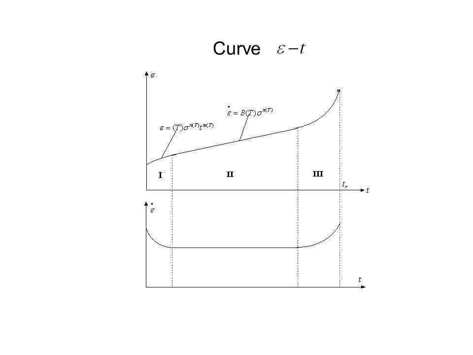 Calcolo di I n per varie sezioni sezione circolare nK(n)K'(n) 10,19630,7854 20,24970,8740 30,27320,9107 40,28640,9308 50,29480,9436 60,30070,9523 inf0,33330,9999