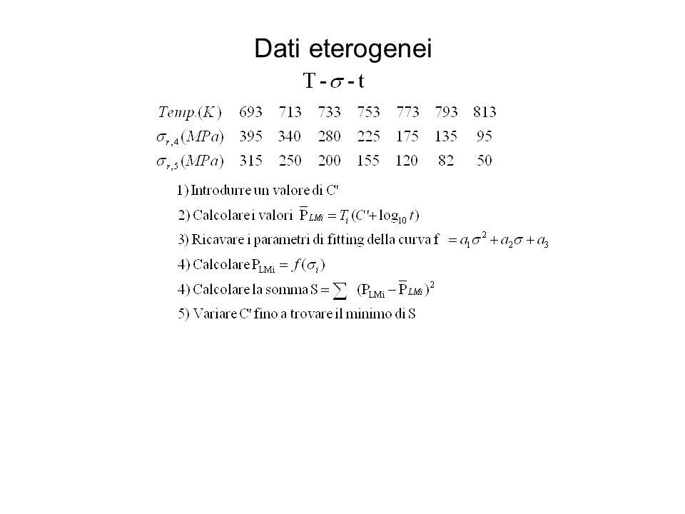 Dati eterogenei