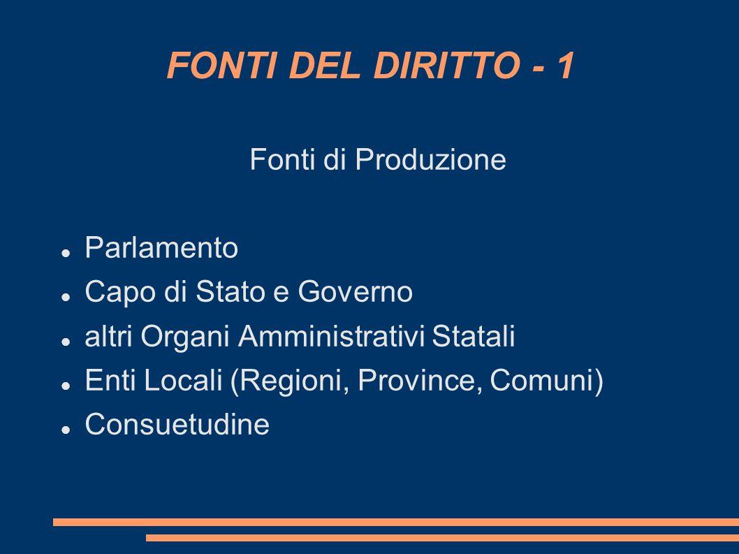 FONTI DEL DIRITTO - 1 Fonti di Produzione Parlamento Capo di Stato e Governo altri Organi Amministrativi Statali Enti Locali (Regioni, Province, Comun