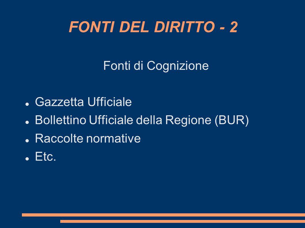 FONTI DEL DIRITTO - 2 Fonti di Cognizione Gazzetta Ufficiale Bollettino Ufficiale della Regione (BUR) Raccolte normative Etc.