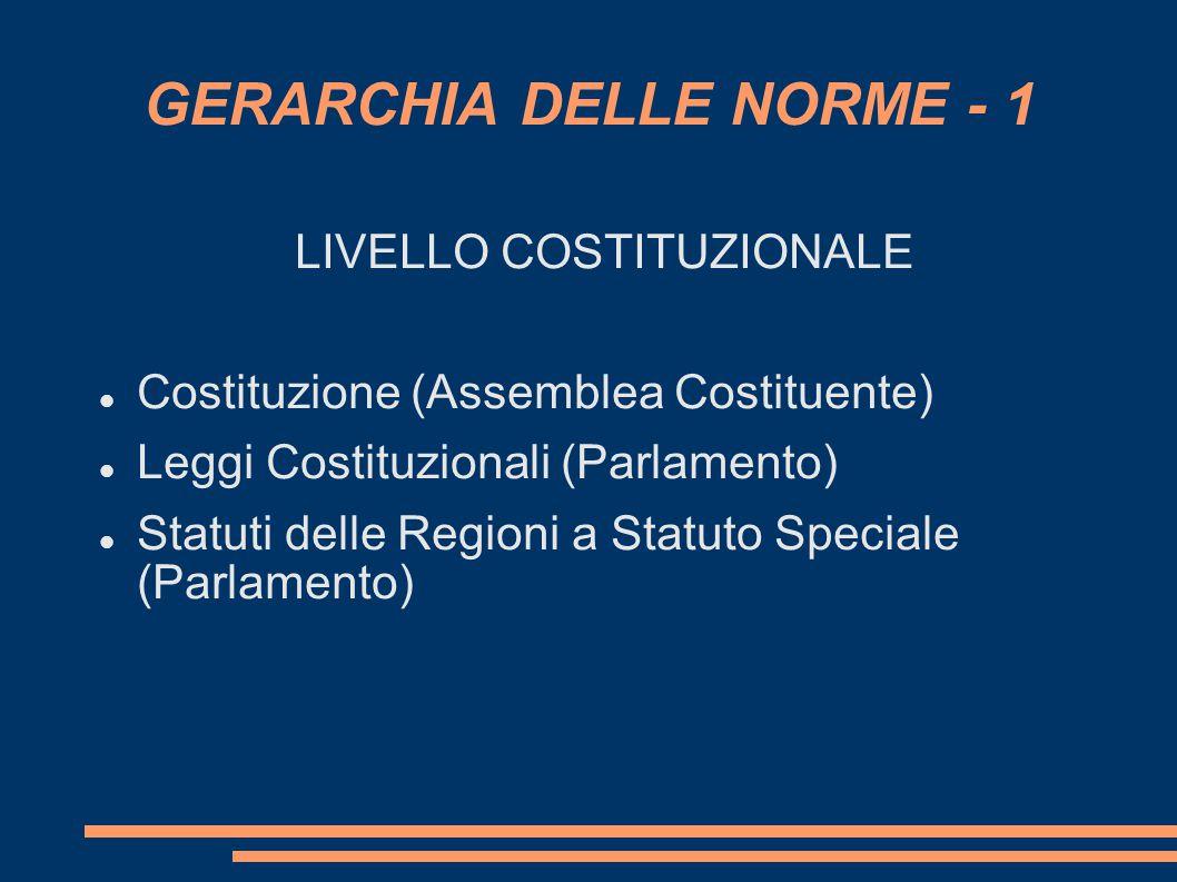 GERARCHIA DELLE NORME - 1 LIVELLO COSTITUZIONALE Costituzione (Assemblea Costituente) Leggi Costituzionali (Parlamento) Statuti delle Regioni a Stat