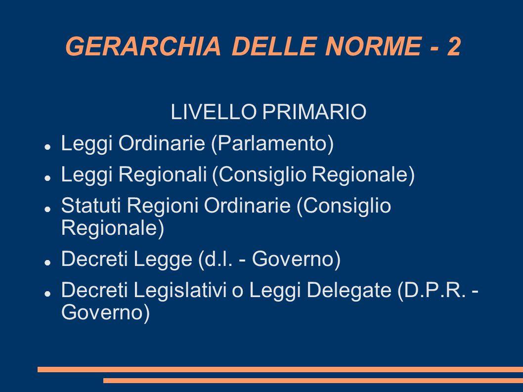 GERARCHIA DELLE NORME - 2 LIVELLO PRIMARIO Leggi Ordinarie (Parlamento) Leggi Regionali (Consiglio Regionale) Statuti Regioni Ordinarie (Consiglio R
