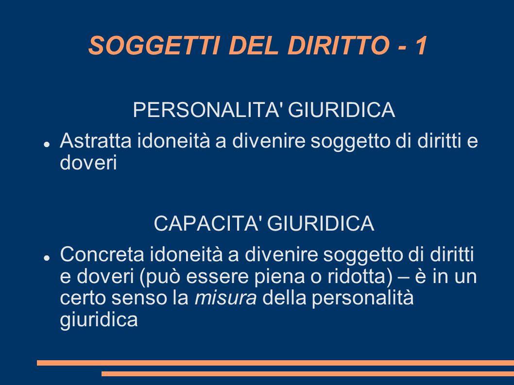 SOGGETTI DEL DIRITTO - 1 PERSONALITA' GIURIDICA Astratta idoneità a divenire soggetto di diritti e doveri CAPACITA' GIURIDICA Concreta idoneità a dive