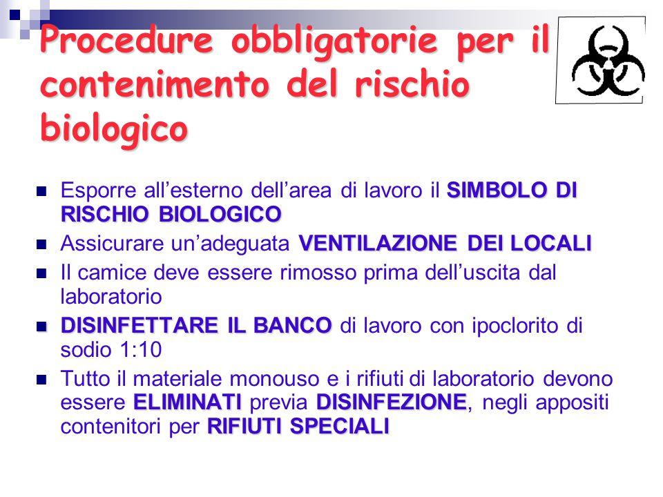 Procedure obbligatorie per il contenimento del rischio biologico SIMBOLO DI RISCHIO BIOLOGICO Esporre all'esterno dell'area di lavoro il SIMBOLO DI RI