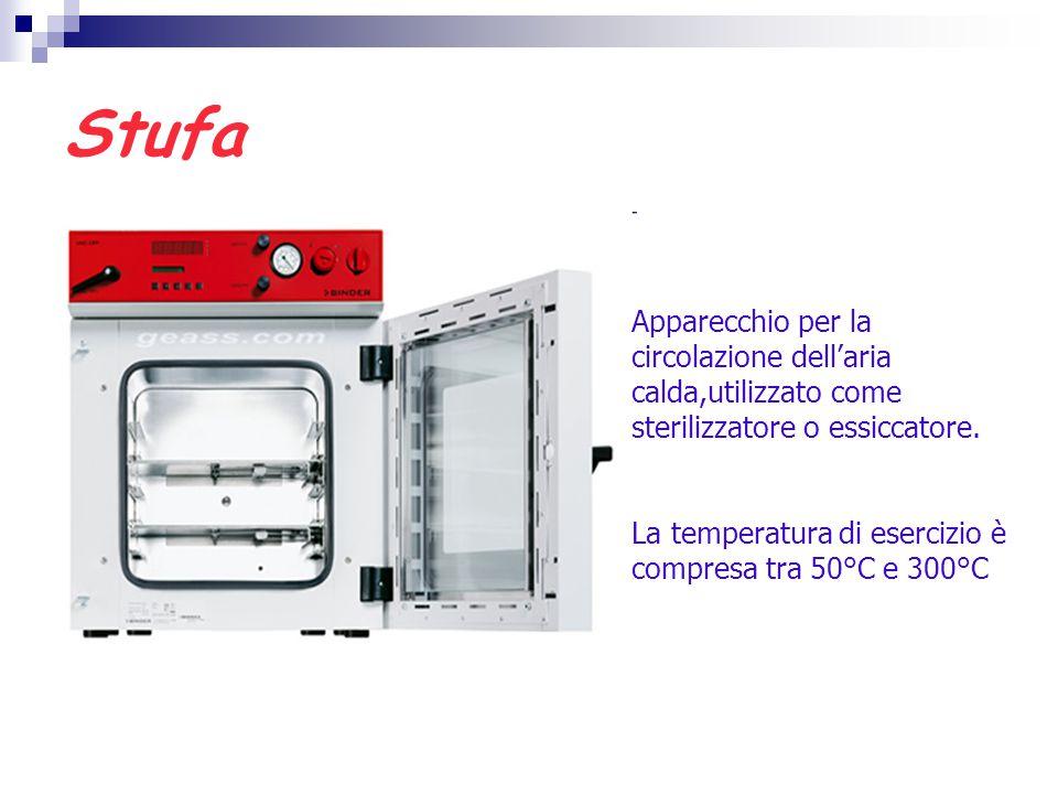 Stufa Apparecchio per la circolazione dell'aria calda,utilizzato come sterilizzatore o essiccatore. La temperatura di esercizio è compresa tra 50°C e