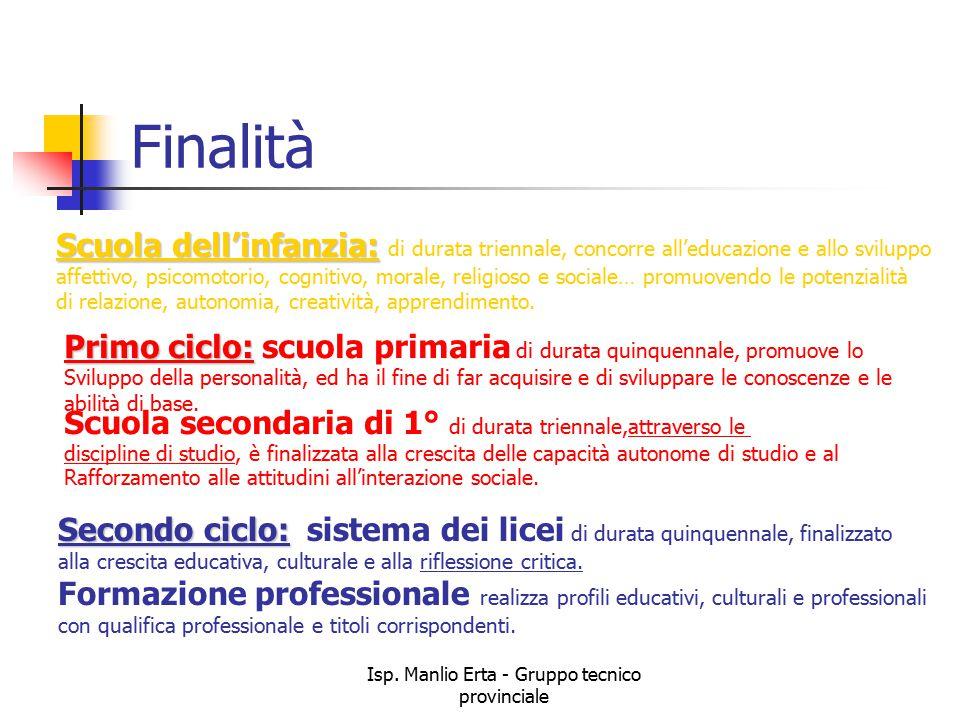Isp. Manlio Erta - Gruppo tecnico provinciale Finalità Scuola dell'infanzia: Scuola dell'infanzia: di durata triennale, concorre all'educazione e allo