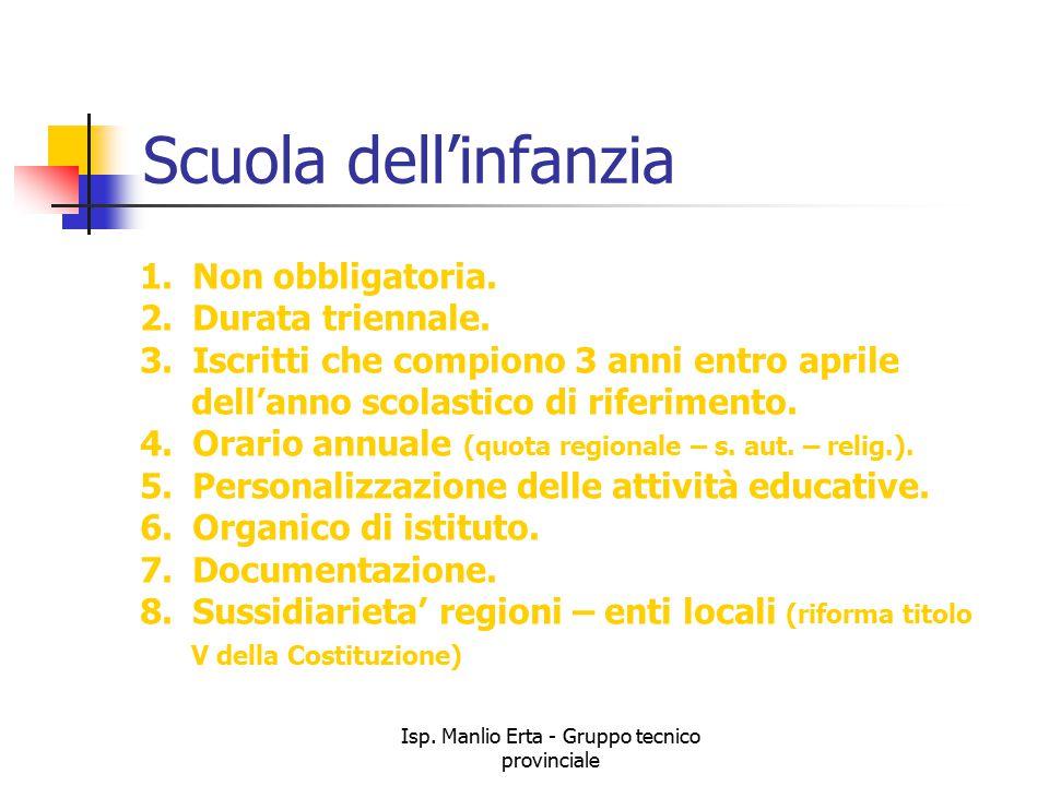 Isp.Manlio Erta - Gruppo tecnico provinciale Scuola dell'infanzia 1.Non obbligatoria.