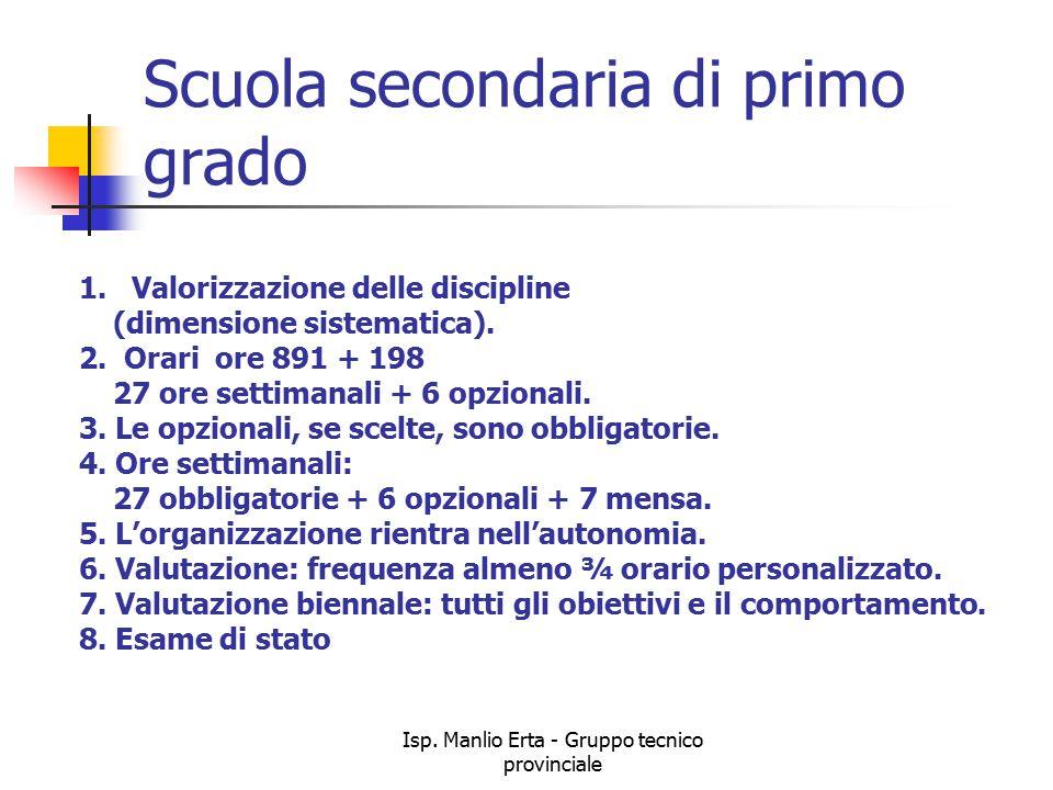 Isp. Manlio Erta - Gruppo tecnico provinciale Scuola secondaria di primo grado 1.Valorizzazione delle discipline (dimensione sistematica). 2. Orari or