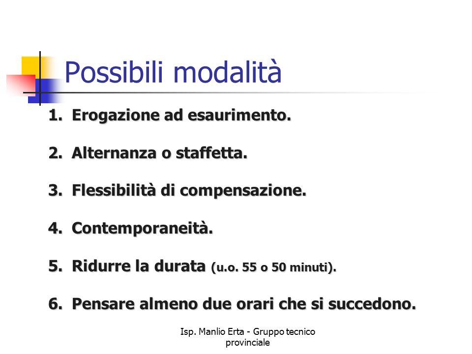 Isp.Manlio Erta - Gruppo tecnico provinciale Possibili modalità 1.Erogazione ad esaurimento.