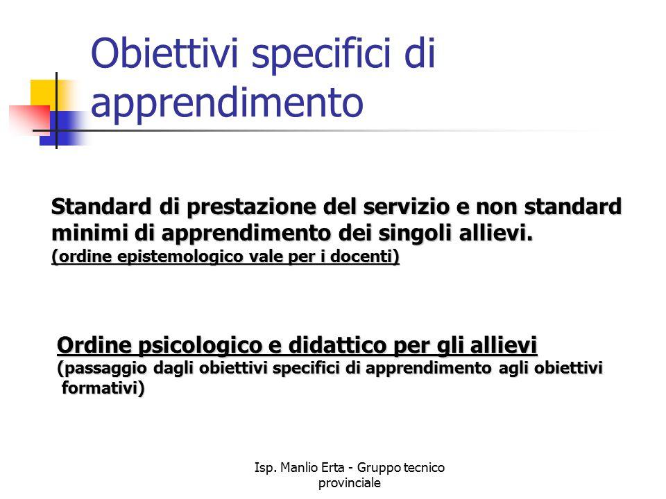 Isp. Manlio Erta - Gruppo tecnico provinciale Obiettivi specifici di apprendimento Standard di prestazione del servizio e non standard minimi di appre