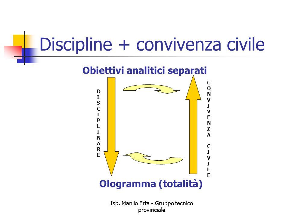 Isp. Manlio Erta - Gruppo tecnico provinciale Discipline + convivenza civile Obiettivi analitici separati Ologramma (totalità) DISCIPLINAREDISCIPLINAR