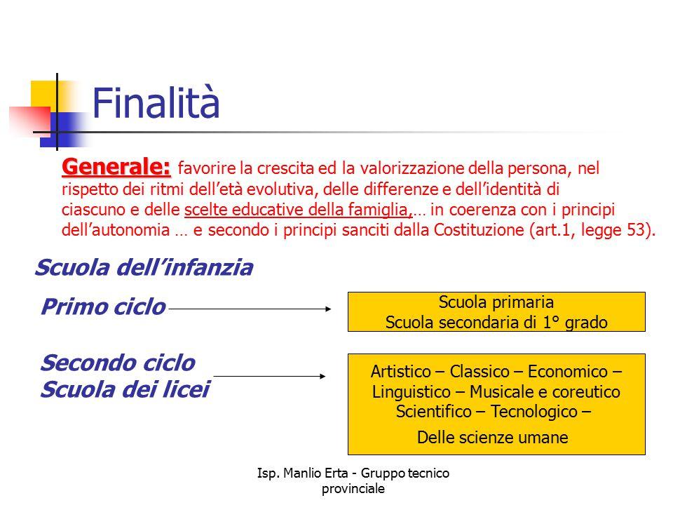 Isp. Manlio Erta - Gruppo tecnico provinciale Finalità Generale: Generale: favorire la crescita ed la valorizzazione della persona, nel rispetto dei r
