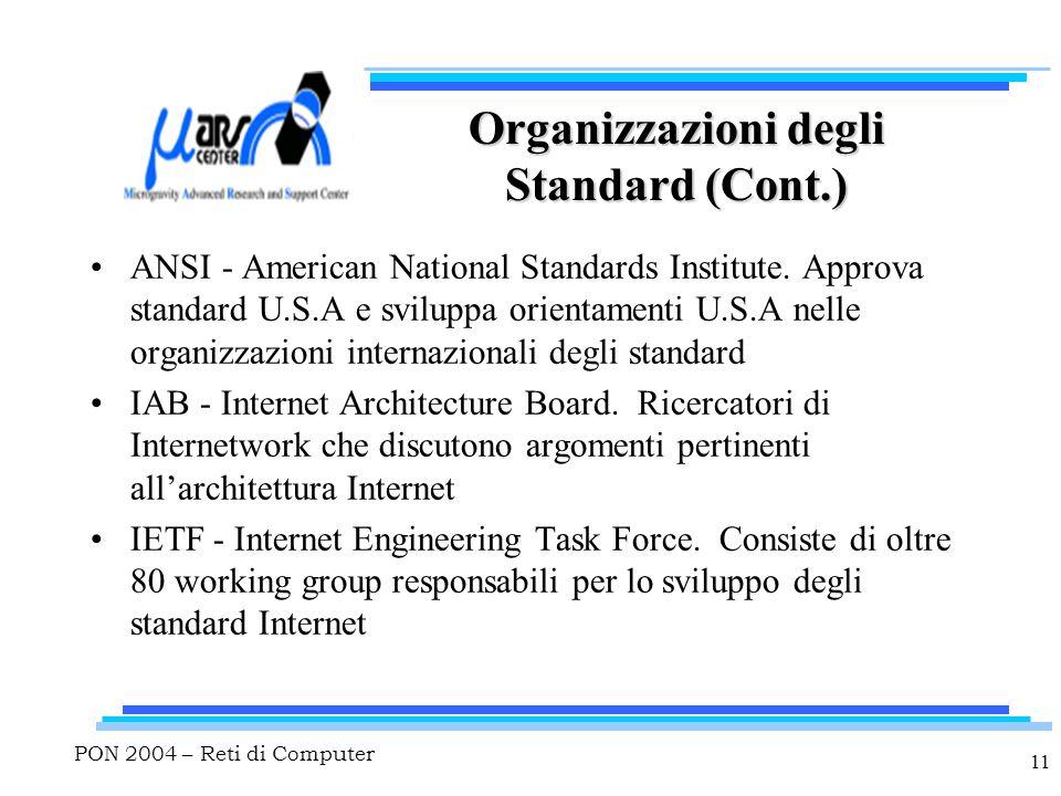 PON 2004 – Reti di Computer 11 Organizzazioni degli Standard (Cont.) ANSI - American National Standards Institute. Approva standard U.S.A e sviluppa o