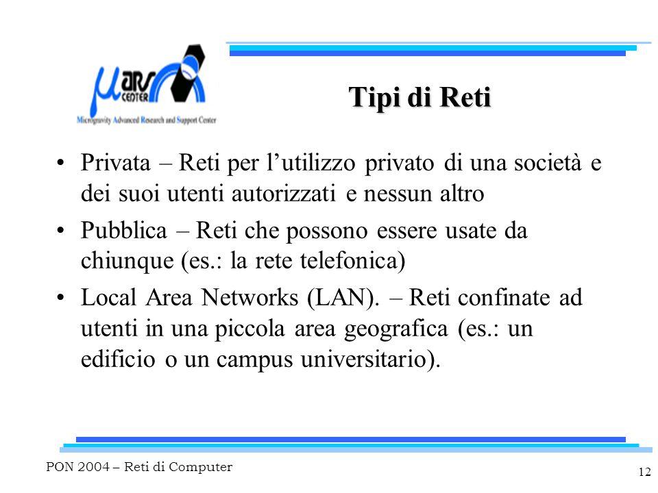 PON 2004 – Reti di Computer 12 Tipi di Reti Privata – Reti per l'utilizzo privato di una società e dei suoi utenti autorizzati e nessun altro Pubblica – Reti che possono essere usate da chiunque (es.: la rete telefonica) Local Area Networks (LAN).
