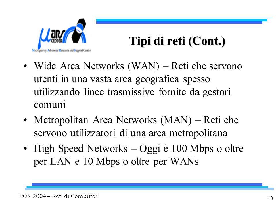 PON 2004 – Reti di Computer 13 Tipi di reti (Cont.) Wide Area Networks (WAN) – Reti che servono utenti in una vasta area geografica spesso utilizzando linee trasmissive fornite da gestori comuni Metropolitan Area Networks (MAN) – Reti che servono utilizzatori di una area metropolitana High Speed Networks – Oggi è 100 Mbps o oltre per LAN e 10 Mbps o oltre per WANs