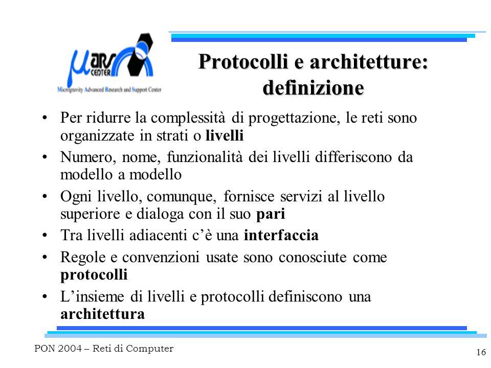 PON 2004 – Reti di Computer 16 Protocolli e architetture: definizione Per ridurre la complessità di progettazione, le reti sono organizzate in strati o livelli Numero, nome, funzionalità dei livelli differiscono da modello a modello Ogni livello, comunque, fornisce servizi al livello superiore e dialoga con il suo pari Tra livelli adiacenti c'è una interfaccia Regole e convenzioni usate sono conosciute come protocolli L'insieme di livelli e protocolli definiscono una architettura