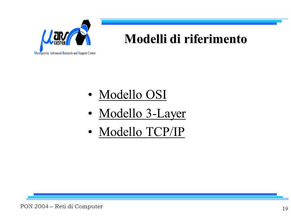 PON 2004 – Reti di Computer 19 Modelli di riferimento Modello OSI Modello 3-Layer Modello TCP/IP
