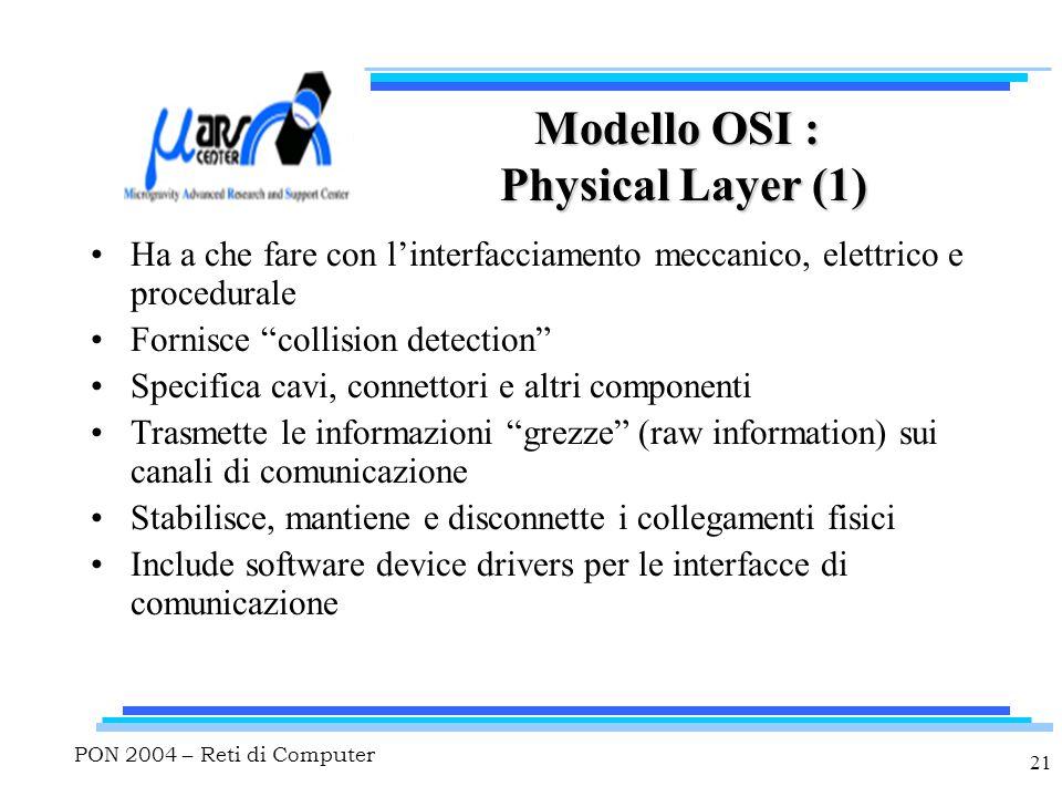 """PON 2004 – Reti di Computer 21 Modello OSI : Physical Layer (1) Ha a che fare con l'interfacciamento meccanico, elettrico e procedurale Fornisce """"coll"""