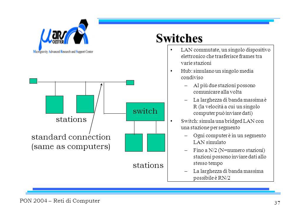 PON 2004 – Reti di Computer 37 Switches switch stations standard connection (same as computers) LAN commutate, un singolo dispositivo elettronico che trasferisce frames tra varie stazioni Hub: simulano un singolo media condiviso –Al più due stazioni possono comunicare alla volta –La larghezza di banda massima è R (la velocità a cui un singolo computer può inviare dati) Switch: simula una bridged LAN con una stazione per segmento –Ogni computer è in un segmento LAN simulato –Fino a N/2 (N=numero stazioni) stazioni possono inviare dati allo stesso tempo –La larghezza di banda massima possibile è RN/2