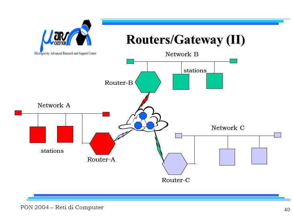 PON 2004 – Reti di Computer 40 Routers/Gateway (II) stations Network B Router-B Network C Router-C Router-A Network A stations Network B Router-B Netw