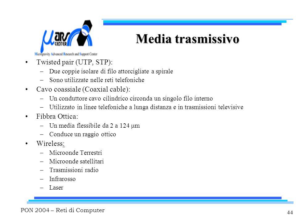 PON 2004 – Reti di Computer 44 Media trasmissivo Twisted pair (UTP, STP): –Due coppie isolare di filo attorcigliate a spirale –Sono utilizzate nelle reti telefoniche Cavo coassiale (Coaxial cable): –Un conduttore cavo cilindrico circonda un singolo filo interno –Utilizzato in linee telefoniche a lunga distanza e in trasmissioni televisive Fibbra Ottica: –Un media flessibile da 2 a 124  m –Conduce un raggio ottico Wireless: –Microonde Terrestri –Microonde satellitari –Trasmissioni radio –Infrarosso –Laser