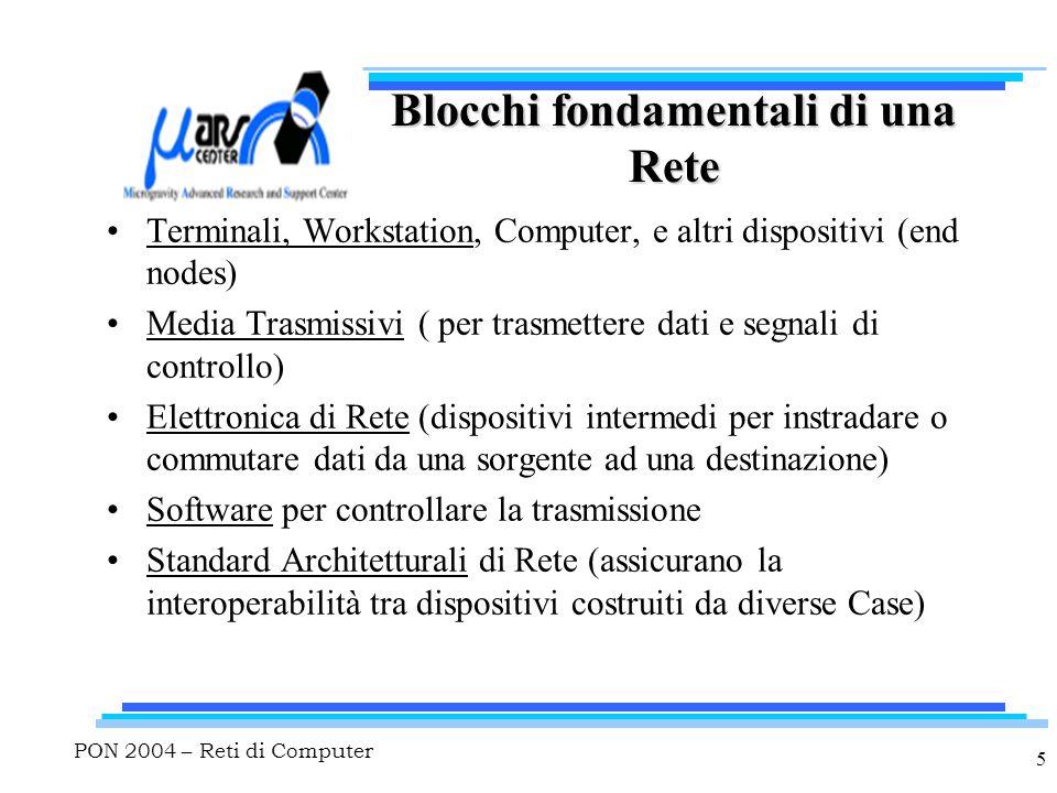 PON 2004 – Reti di Computer 5 Blocchi fondamentali di una Rete Terminali, Workstation, Computer, e altri dispositivi (end nodes) Media Trasmissivi ( p