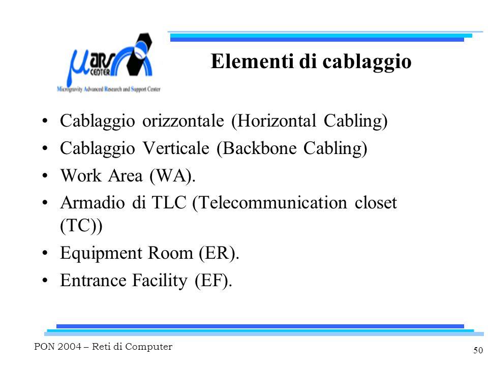 PON 2004 – Reti di Computer 50 Elementi di cablaggio Cablaggio orizzontale (Horizontal Cabling) Cablaggio Verticale (Backbone Cabling) Work Area (WA).